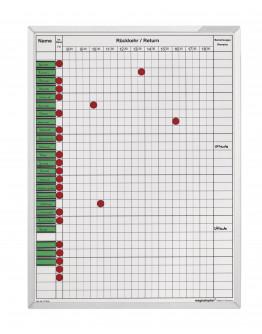 Табель ежедневный 11час/30чел 450x600 Magnetoplan Staff In/Out Planner (37016)